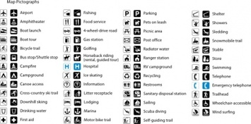 Signs & Symbols,Maps,Technology